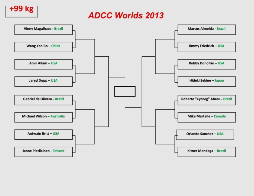 ADCC_2013_starting_bracket_99_kg